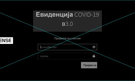 Pandemija jedne lozinke. Kako je šifra za Covid-19 završila na internetu?