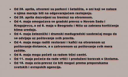 Nove mere Vlade Srbije