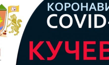 """Kučevo: Veb-stranica pod nazivom """"COVID-19"""""""