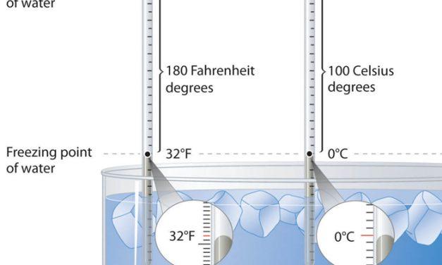 °F za Farenhajta: Ko koristi njegovu skalu, a ko Celzijusovu
