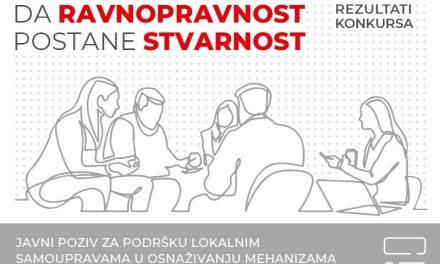 Program Vlade Švajcarske za jačanje rodne ravnopravnosti u 28 gradova i opština u Srbiji